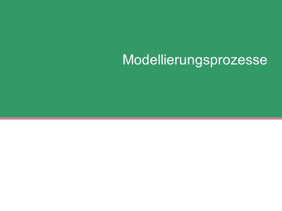 Begriffsbestimmung Was heißt Modellieren.