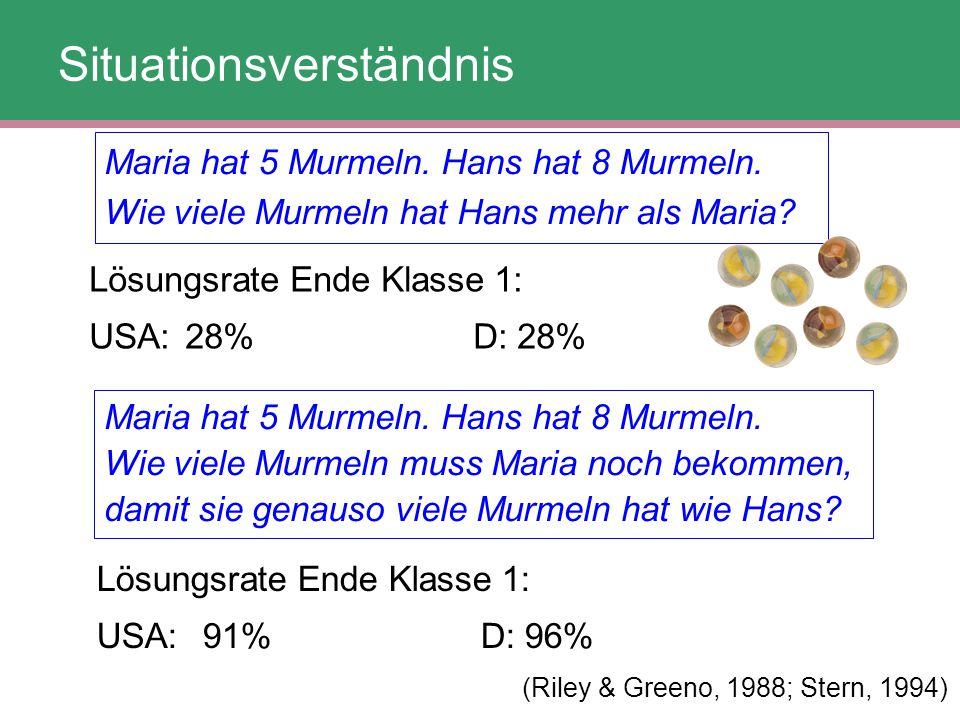 Maria hat 5 Murmeln. Hans hat 8 Murmeln. Wie viele Murmeln hat Hans mehr als Maria? Lösungsrate Ende Klasse 1: USA:28%D: 28% Maria hat 5 Murmeln. Hans