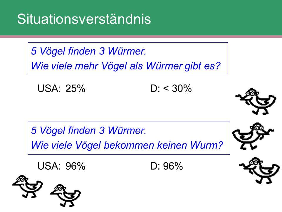 5 Vögel finden 3 Würmer. Wie viele mehr Vögel als Würmer gibt es? USA:25%D: < 30% 5 Vögel finden 3 Würmer. Wie viele Vögel bekommen keinen Wurm? USA:9