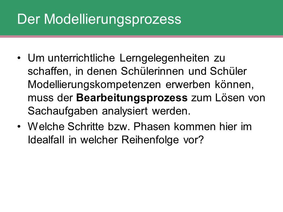 Beispiel eines Modellierungsprozesses 1.Situation: Köln.