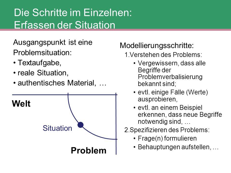 Problem Situation Welt Die Schritte im Einzelnen: Erfassen der Situation Ausgangspunkt ist eine Problemsituation: Textaufgabe, reale Situation, authen