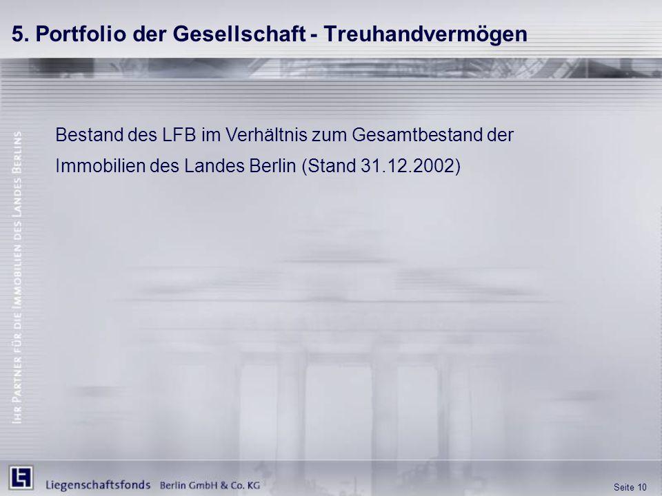 Seite 10 5. Portfolio der Gesellschaft - Treuhandvermögen Bestand des LFB im Verhältnis zum Gesamtbestand der Immobilien des Landes Berlin (Stand 31.1