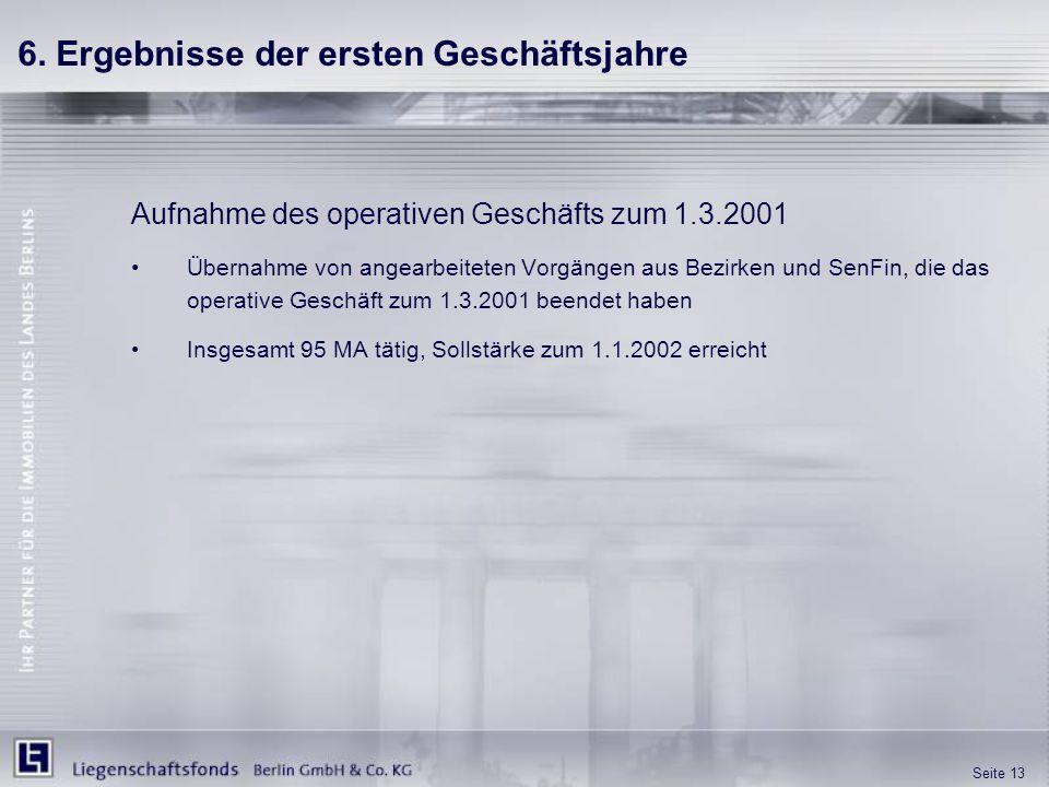Seite 13 Aufnahme des operativen Geschäfts zum 1.3.2001 Übernahme von angearbeiteten Vorgängen aus Bezirken und SenFin, die das operative Geschäft zum