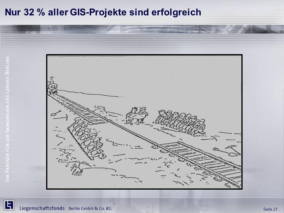 Seite 21 Nur 32 % aller GIS-Projekte sind erfolgreich