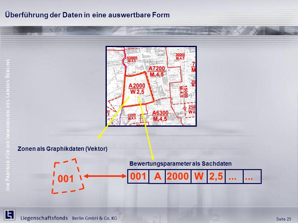 Seite 25 A 2000 W 2,5......001 Zonen als Graphikdaten (Vektor) Bewertungsparameter als Sachdaten Überführung der Daten in eine auswertbare Form