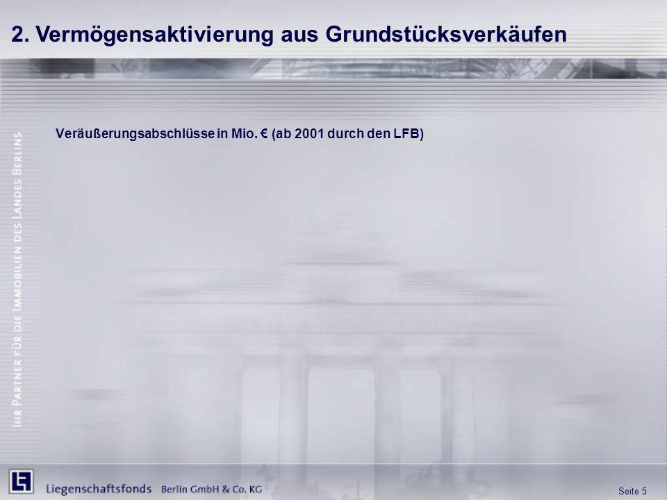 Seite 5 Veräußerungsabschlüsse in Mio. € (ab 2001 durch den LFB) 2. Vermögensaktivierung aus Grundstücksverkäufen