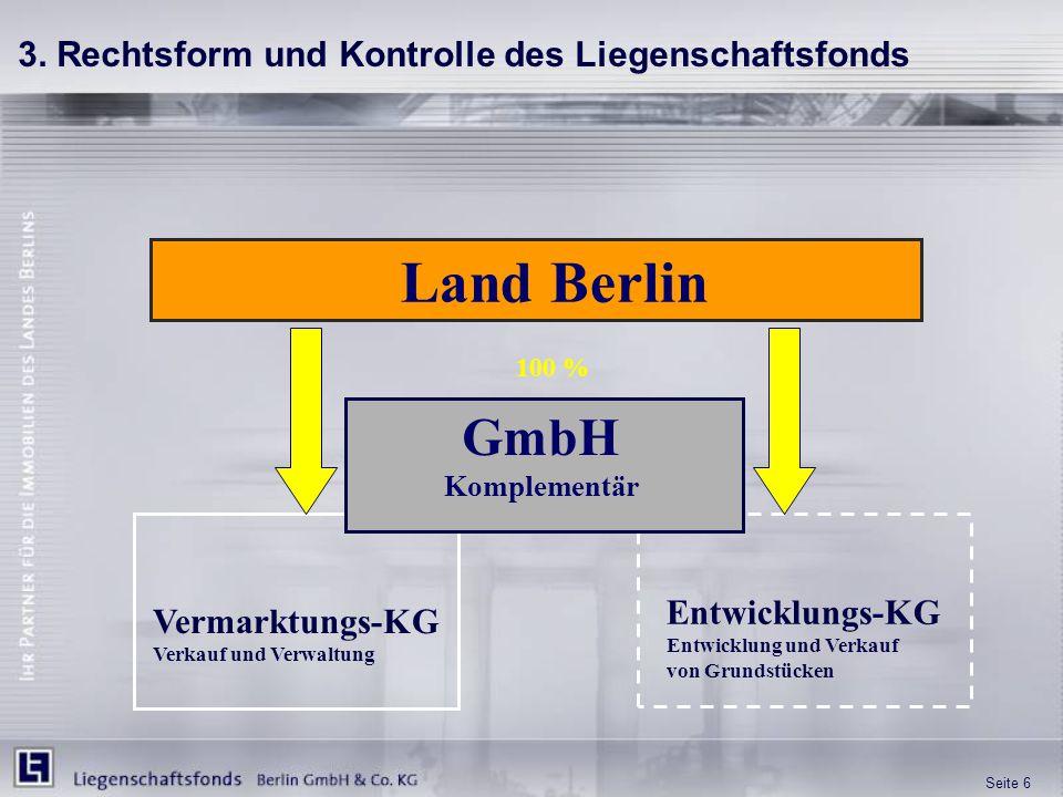 Seite 6 3. Rechtsform und Kontrolle des Liegenschaftsfonds Land Berlin Entwicklungs-KG Entwicklung und Verkauf von Grundstücken Vermarktungs-KG Verkau