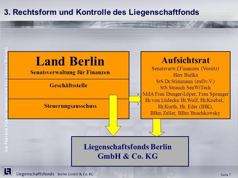 Seite 7 3. Rechtsform und Kontrolle des Liegenschaftfonds Liegenschaftsfonds Berlin GmbH & Co. KG Geschäftsstelle Land Berlin Senatsverwaltung für Fin