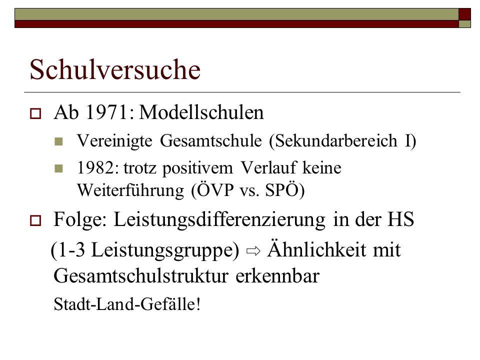 Schulversuche  Ab 1971: Modellschulen Vereinigte Gesamtschule (Sekundarbereich I) 1982: trotz positivem Verlauf keine Weiterführung (ÖVP vs.