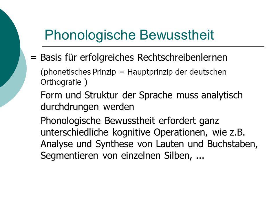 Phonologische Bewusstheit = Basis für erfolgreiches Rechtschreibenlernen (phonetisches Prinzip = Hauptprinzip der deutschen Orthografie ) Form und Str