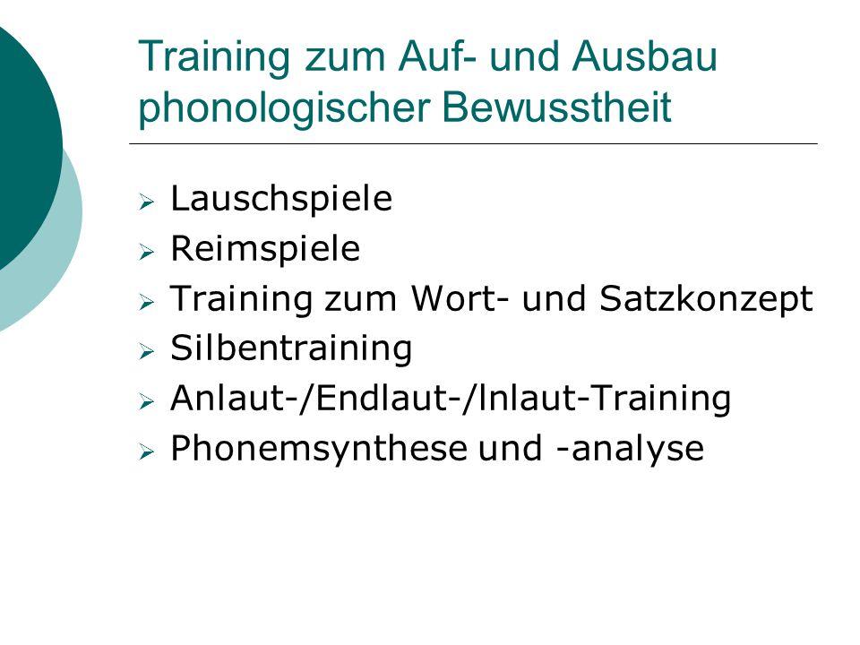 Training zum Auf- und Ausbau phonologischer Bewusstheit  Lauschspiele  Reimspiele  Training zum Wort- und Satzkonzept  Silbentraining  Anlaut-/En