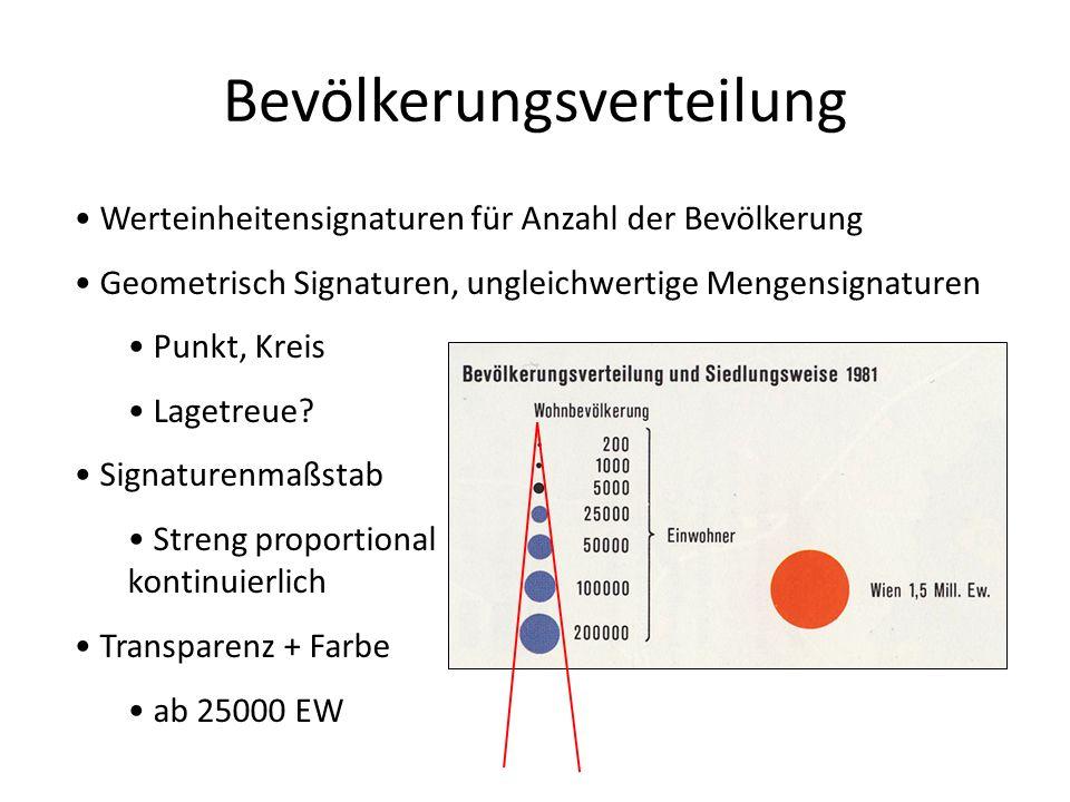 Bevölkerungsverteilung Werteinheitensignaturen für Anzahl der Bevölkerung Geometrisch Signaturen, ungleichwertige Mengensignaturen Punkt, Kreis Lagetr