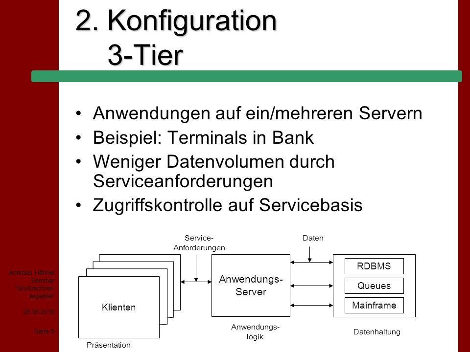 28.06.2015 Seite 6 Andreas Hähnel Seminar Großrechner- aspekte 2.
