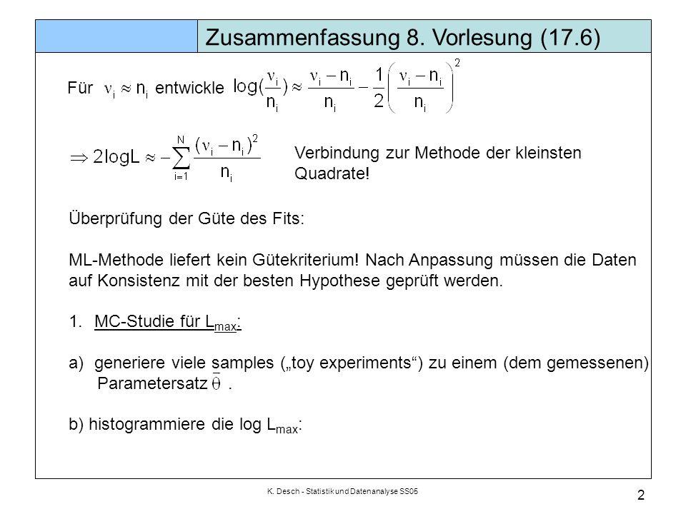 K. Desch - Statistik und Datenanalyse SS05 2 Zusammenfassung 8. Vorlesung (17.6) Für entwickle Verbindung zur Methode der kleinsten Quadrate! Überprüf