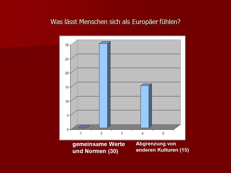 Was lässt Menschen sich als Europäer fühlen.