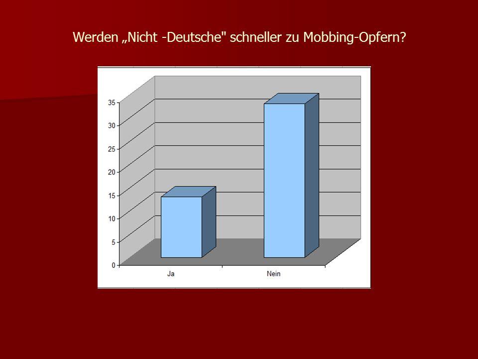 """Werden """"Nicht -Deutsche schneller zu Mobbing-Opfern"""