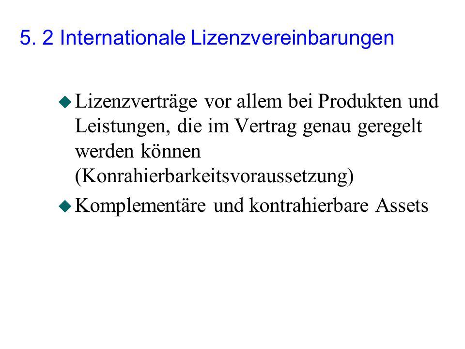 5. 2 Internationale Lizenzvereinbarungen u Lizenzverträge vor allem bei Produkten und Leistungen, die im Vertrag genau geregelt werden können (Konrahi