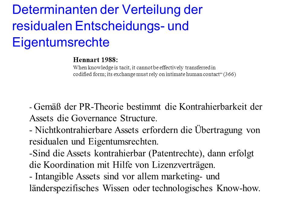Determinanten der Verteilung der residualen Entscheidungs- und Eigentumsrechte Hennart 1988: When knowledge is tacit, it cannot be effectively transfe