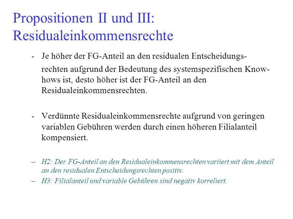 Propositionen II und III: Residualeinkommensrechte -Je höher der FG-Anteil an den residualen Entscheidungs- rechten aufgrund der Bedeutung des systems
