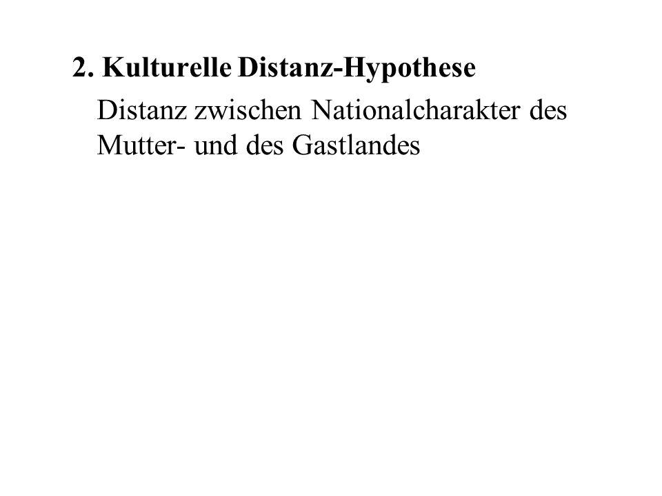 2. Kulturelle Distanz-Hypothese Distanz zwischen Nationalcharakter des Mutter- und des Gastlandes