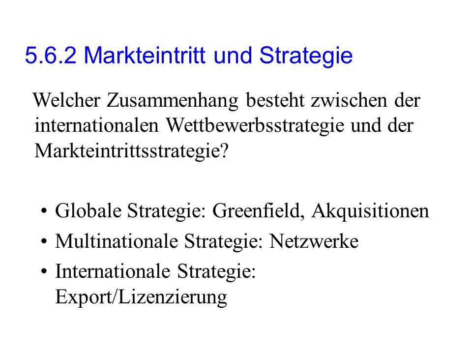5.6.2 Markteintritt und Strategie Welcher Zusammenhang besteht zwischen der internationalen Wettbewerbsstrategie und der Markteintrittsstrategie? Glob
