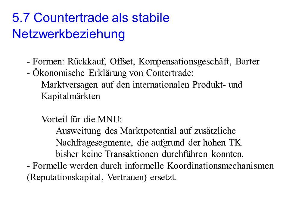 5.7 Countertrade als stabile Netzwerkbeziehung - Formen: Rückkauf, Offset, Kompensationsgeschäft, Barter - Ökonomische Erklärung von Contertrade: Mark