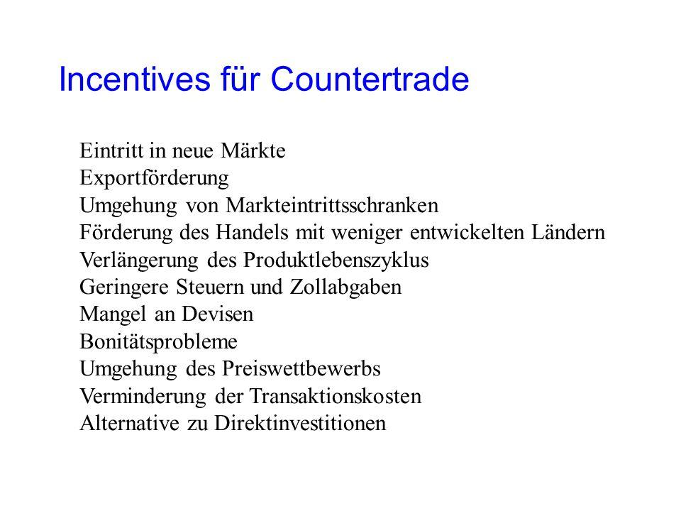 Incentives für Countertrade Eintritt in neue Märkte Exportförderung Umgehung von Markteintrittsschranken Förderung des Handels mit weniger entwickelte