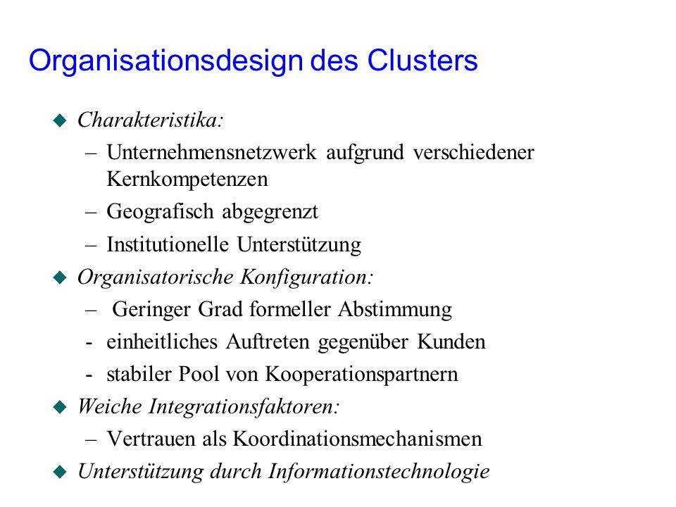 Organisationsdesign des Clusters u Charakteristika: –Unternehmensnetzwerk aufgrund verschiedener Kernkompetenzen –Geografisch abgegrenzt –Institutione