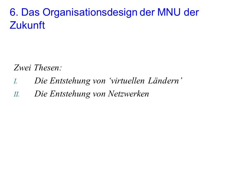 6. Das Organisationsdesign der MNU der Zukunft Zwei Thesen: I. Die Entstehung von 'virtuellen Ländern' II. Die Entstehung von Netzwerken