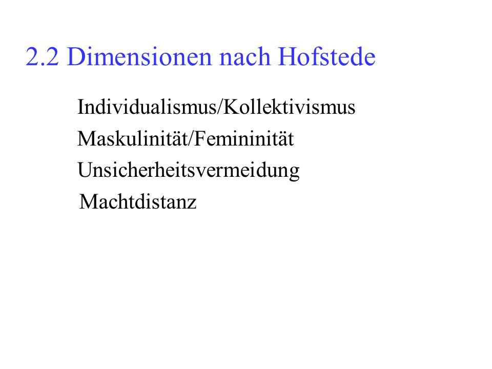 2.2 Dimensionen nach Hofstede Individualismus/Kollektivismus Maskulinität/Femininität Unsicherheitsvermeidung Machtdistanz