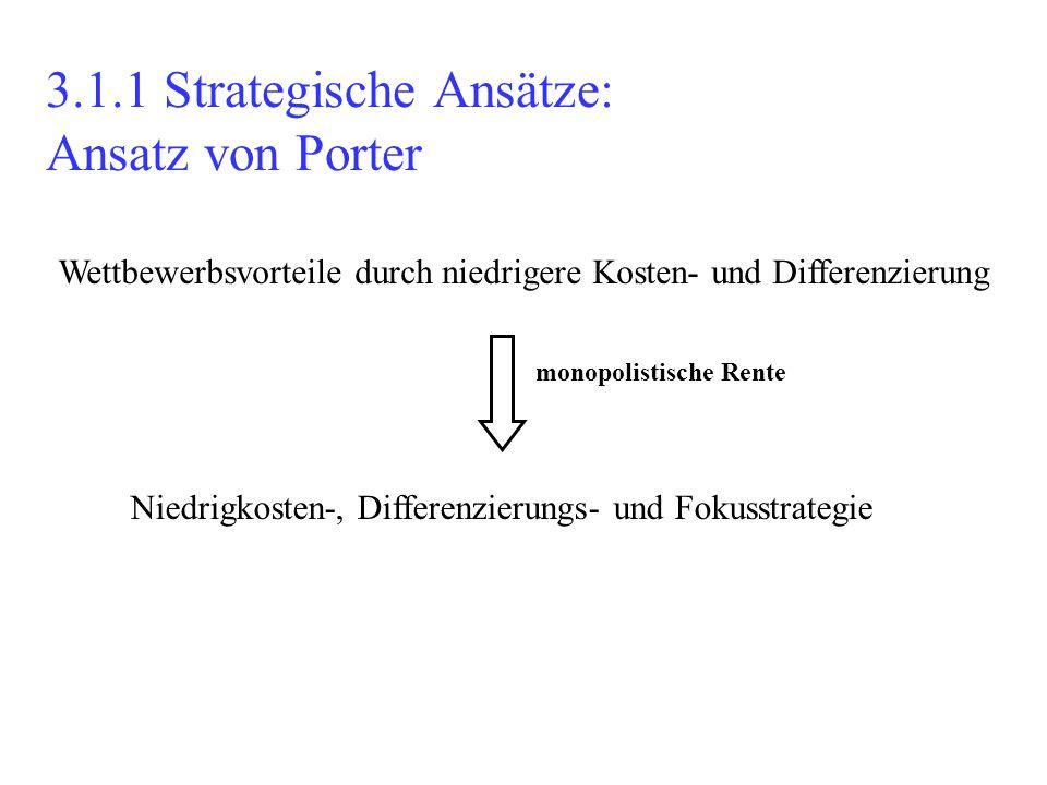 3.1.1 Strategische Ansätze: Ansatz von Porter Wettbewerbsvorteile durch niedrigere Kosten- und Differenzierung Niedrigkosten-, Differenzierungs- und F