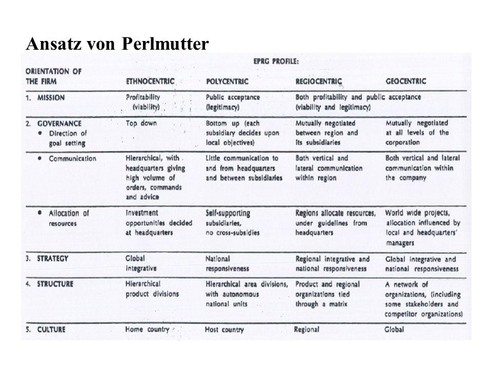 Ansatz von Perlmutter