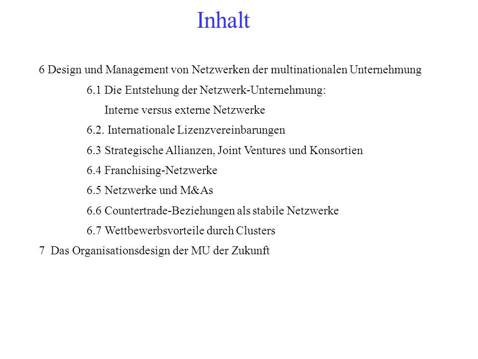 Inhalt 6 Design und Management von Netzwerken der multinationalen Unternehmung 6.1 Die Entstehung der Netzwerk-Unternehmung: Interne versus externe Ne