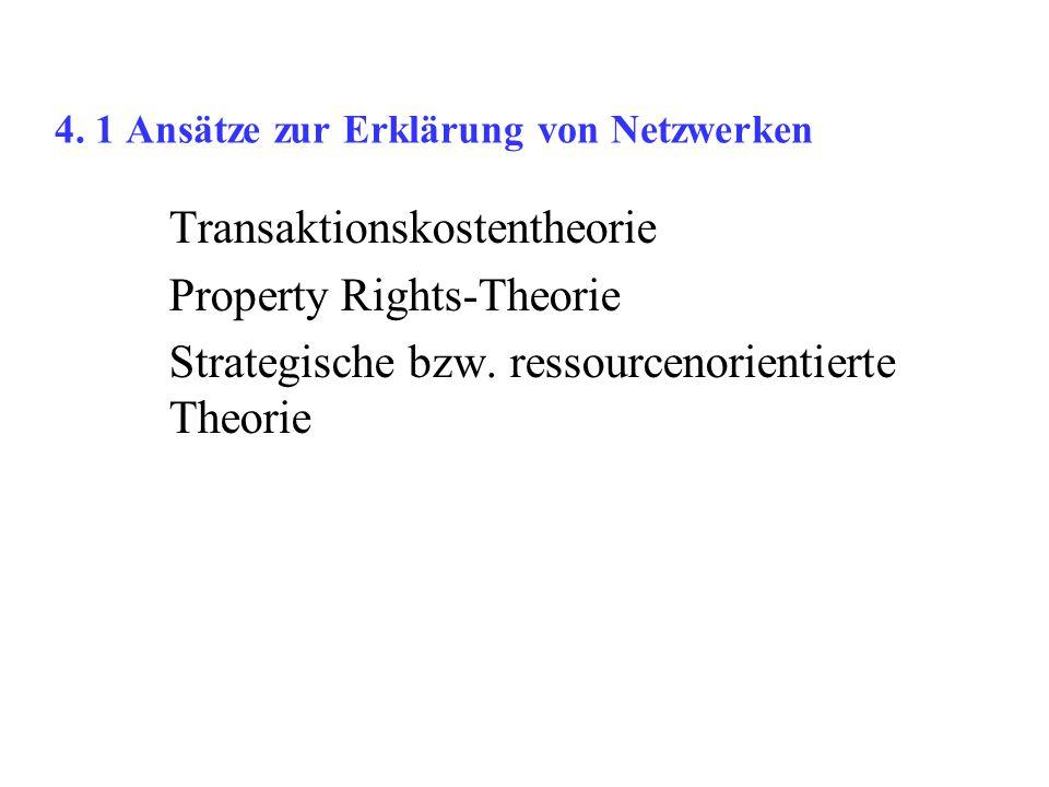 4. 1 Ansätze zur Erklärung von Netzwerken Transaktionskostentheorie Property Rights-Theorie Strategische bzw. ressourcenorientierte Theorie