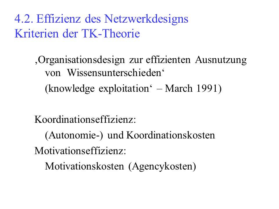 4.2. Effizienz des Netzwerkdesigns Kriterien der TK-Theorie 'Organisationsdesign zur effizienten Ausnutzung von Wissensunterschieden' (knowledge explo