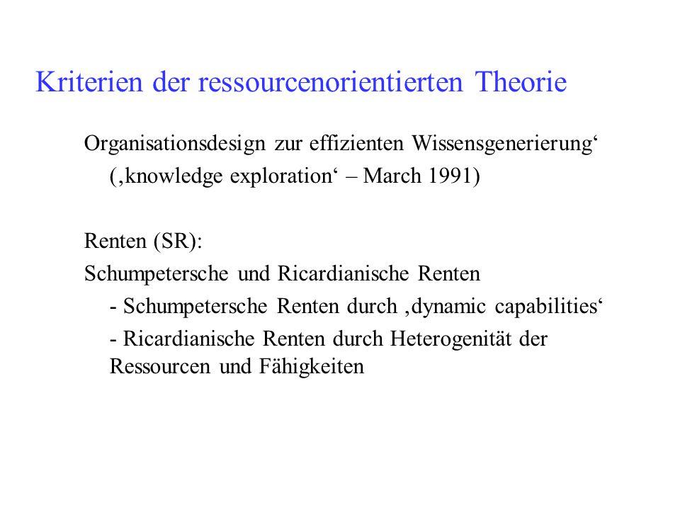 Kriterien der ressourcenorientierten Theorie Organisationsdesign zur effizienten Wissensgenerierung' ('knowledge exploration' – March 1991) Renten (SR
