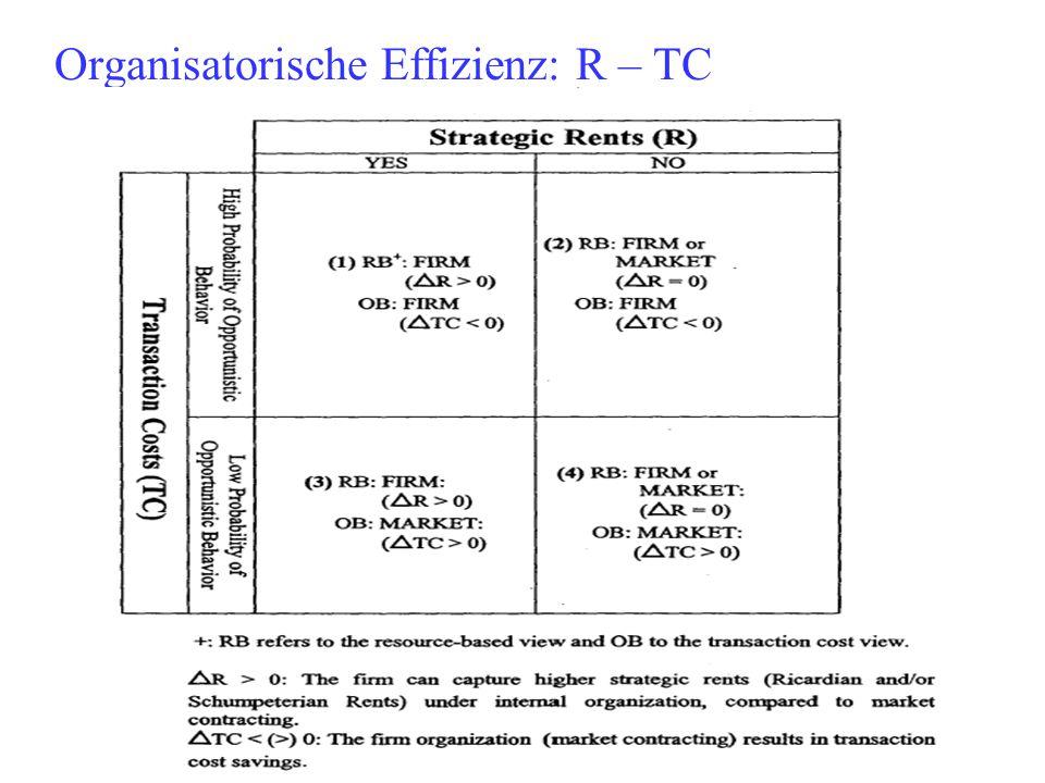 Organisatorische Effizienz: R – TC