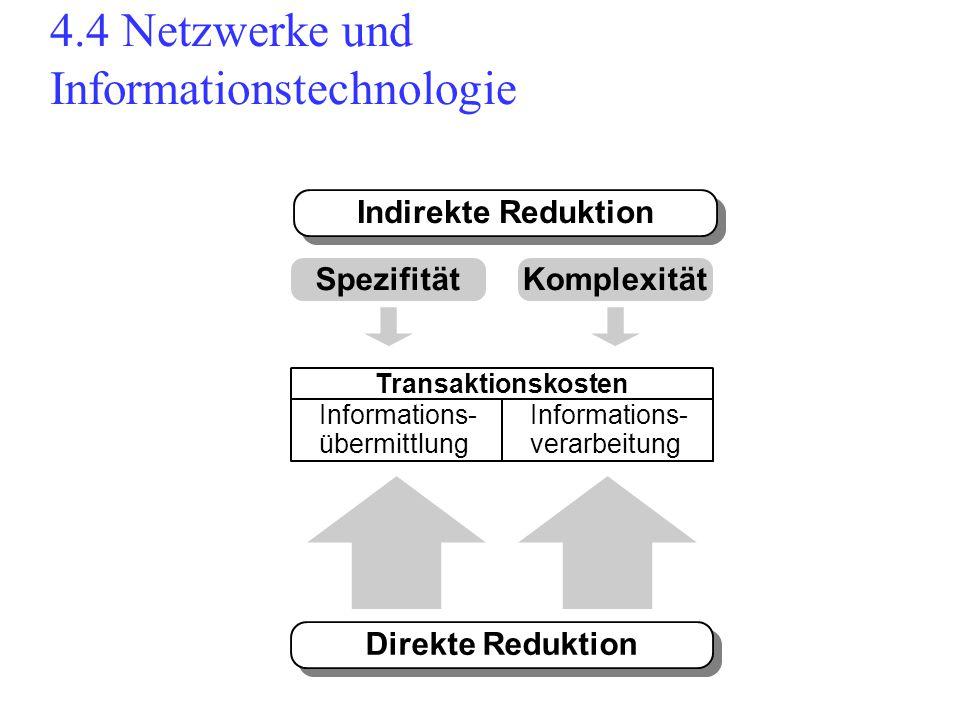 4.4 Netzwerke und Informationstechnologie Transaktionskosten Informations- übermittlung Informations- verarbeitung Direkte Reduktion SpezifitätKomplex