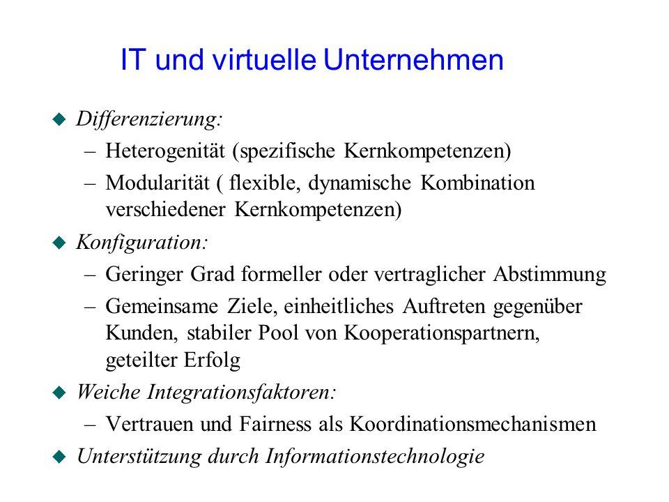 IT und virtuelle Unternehmen u Differenzierung: –Heterogenität (spezifische Kernkompetenzen) –Modularität ( flexible, dynamische Kombination verschied