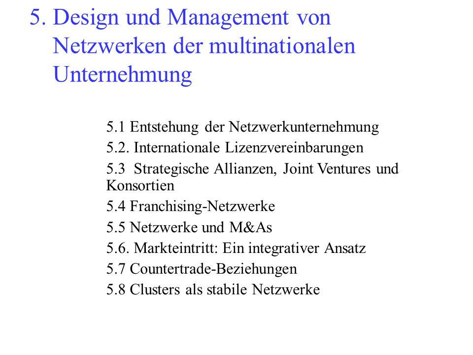 5. Design und Management von Netzwerken der multinationalen Unternehmung 5.1 Entstehung der Netzwerkunternehmung 5.2. Internationale Lizenzvereinbarun