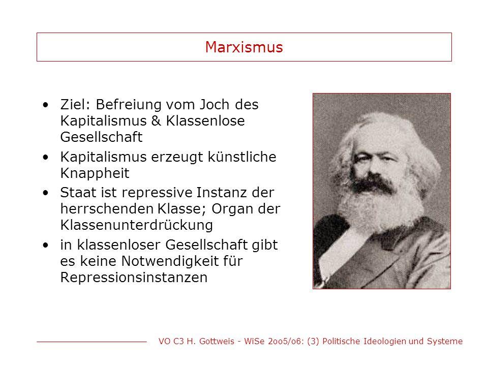 VO C3 H. Gottweis - WiSe 2oo 5 /o 6 : (3) Politische Ideologien und Systeme Marxismus Ziel: Befreiung vom Joch des Kapitalismus & Klassenlose Gesellsc