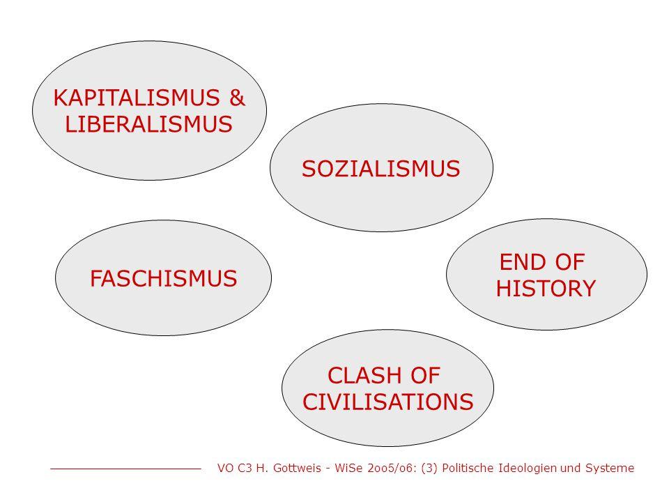 VO C3 H. Gottweis - WiSe 2oo 5 /o 6 : (3) Politische Ideologien und Systeme KAPITALISMUS & LIBERALISMUS FASCHISMUS SOZIALISMUS CLASH OF CIVILISATIONS
