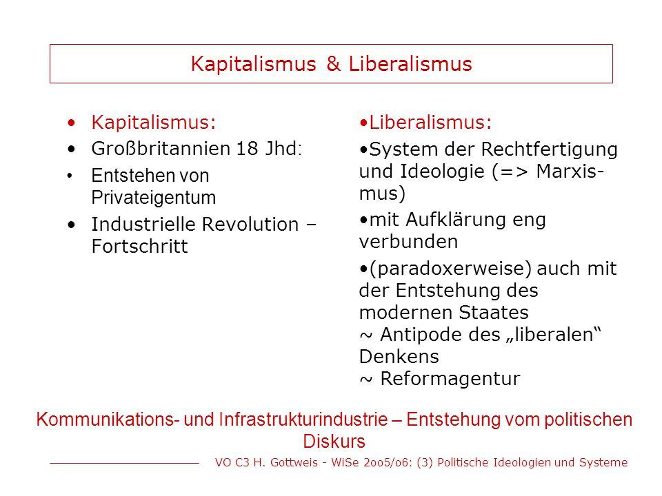 VO C3 H. Gottweis - WiSe 2oo 5 /o 6 : (3) Politische Ideologien und Systeme Kapitalismus & Liberalismus Kapitalismus: Großbritannien 18 Jhd : Entstehe