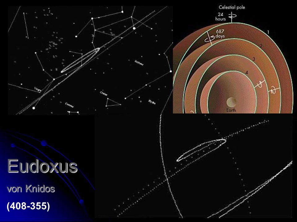Eudoxus von Knidos (408-355) - Konzentrische Sphären