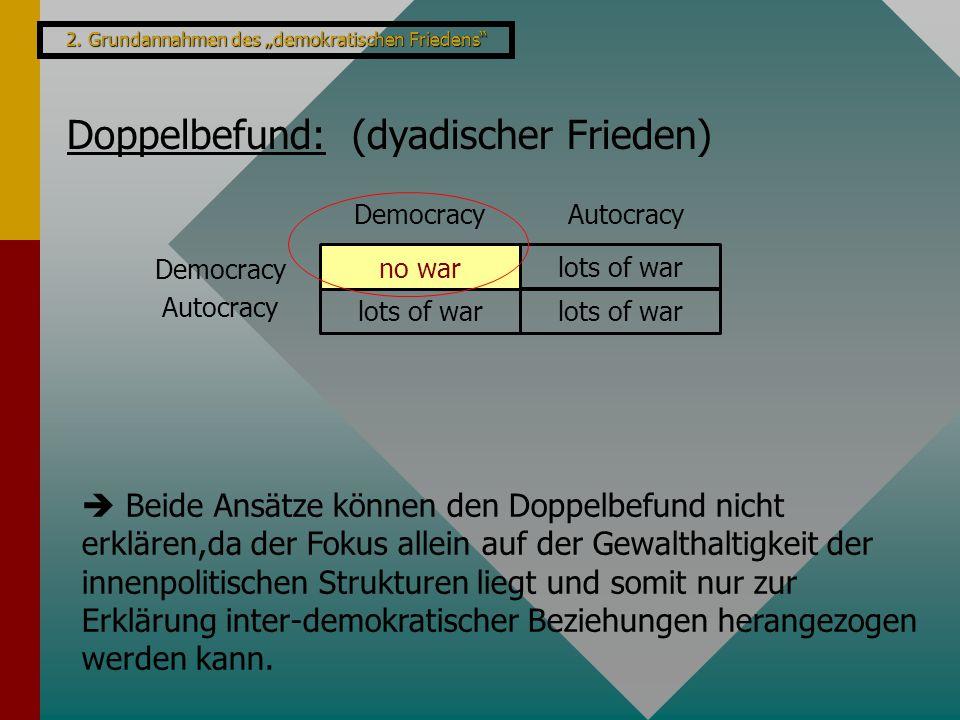 """2. Grundannahmen des """"demokratischen Friedens"""" lots of war no war lots of war Democracy Autocracy Democracy Autocracy Doppelbefund: (dyadischer Friede"""