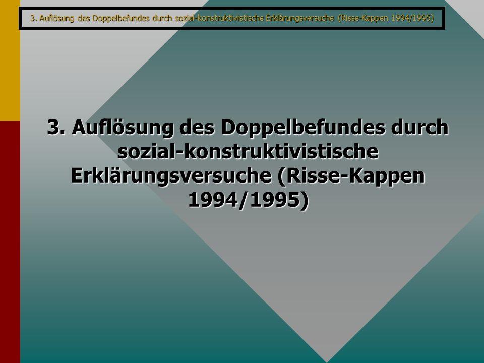 3. Auflösung des Doppelbefundes durch sozial-konstruktivistische Erklärungsversuche (Risse-Kappen 1994/1995)