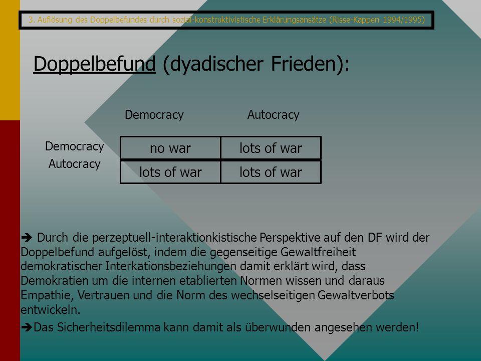 3. Auflösung des Doppelbefundes durch sozial-konstruktivistische Erklärungsansätze (Risse-Kappen 1994/1995) Doppelbefund (dyadischer Frieden): Democra