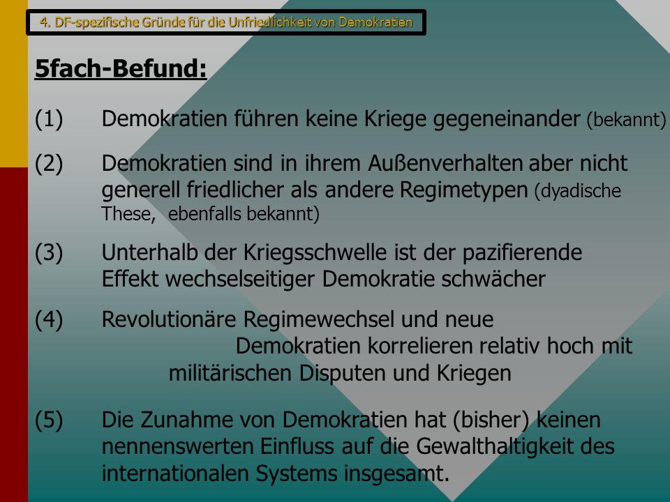 (1) Demokratien führen keine Kriege gegeneinander (bekannt) 5fach-Befund: 4. DF-spezifische Gründe für die Unfriedlichkeit von Demokratien (2) Demokra