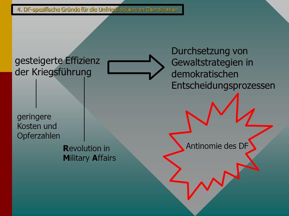 gesteigerte Effizienz der Kriegsführung Durchsetzung von Gewaltstrategien in demokratischen Entscheidungsprozessen geringere Kosten und Opferzahlen Re