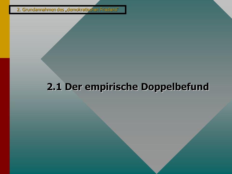 """2. Grundannahmen des """"demokratischen Friedens"""" 2.1 Der empirische Doppelbefund"""